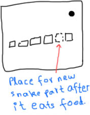 Place for new snake part