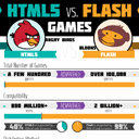 HTML5 vs Flash Games