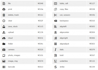 14 Considerable icons fonts for designers