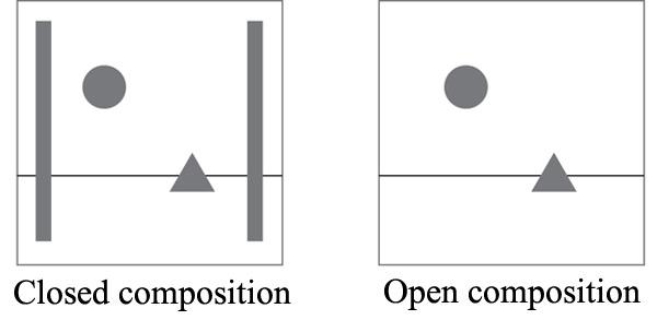 Hasil gambar untuk Open Composition
