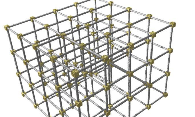 Useful Frameworks